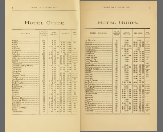 Shopping Guide Hotel Directory 1885
